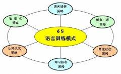深圳的大学成人高考专升