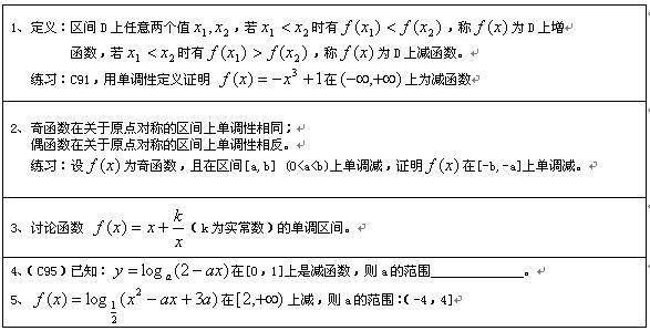 函数的单调性(注:①先确定定义域;②单调性证明一定要用定义)