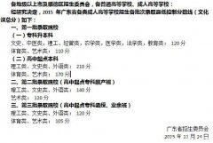 2015年深圳成人高考最低录