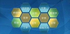 2017年深圳成人高考报名有哪些专业
