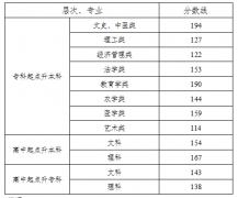 湖南2017年成人高校招生录