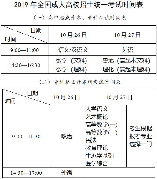 2019年深圳成人高考考试时间表