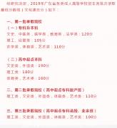 2019年深圳成人高考成绩已