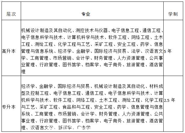2020年湘潭大学成考报名专业表