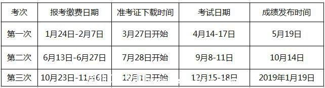 深圳网络教育统考时间表