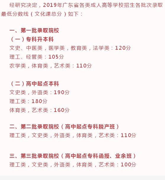 2019年广东省成人高考录取分数线