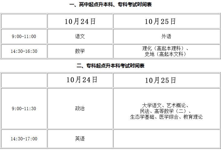 广东省成人高考考试科目