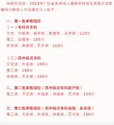 深圳成人高考平均每科考
