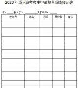 2020年广东省成人高考成绩