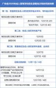 2020年深圳成人高考各批次