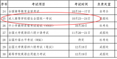 2021年深圳成人高考考试时