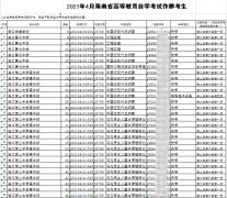 海南自学考试146人作弊,自