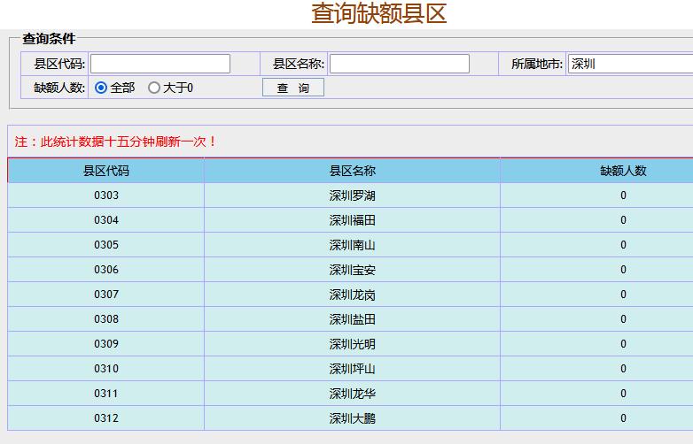 深圳成人高考考位已报满